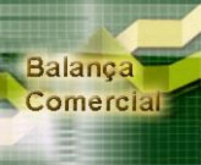 Balança-Comercial