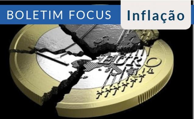 boletim-focus-inflação2