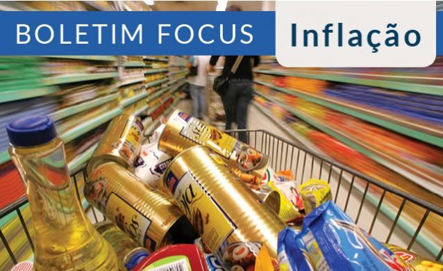 boletim-focus-inflação03