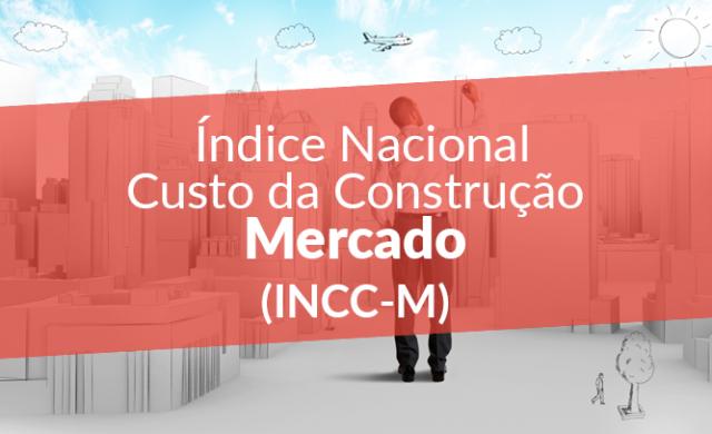 INCC-M(3)