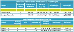 energisa_debentures_Fotor