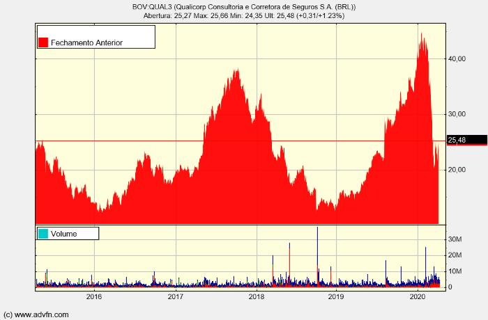 p.php?pid=chartscreenshot&u=2RedA5GLlws%