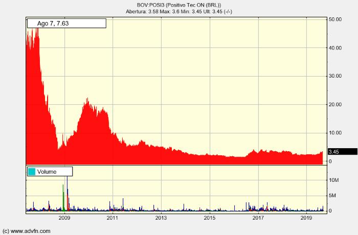 p.php?pid=chartscreenshot&u=YX5s%2000cXZ