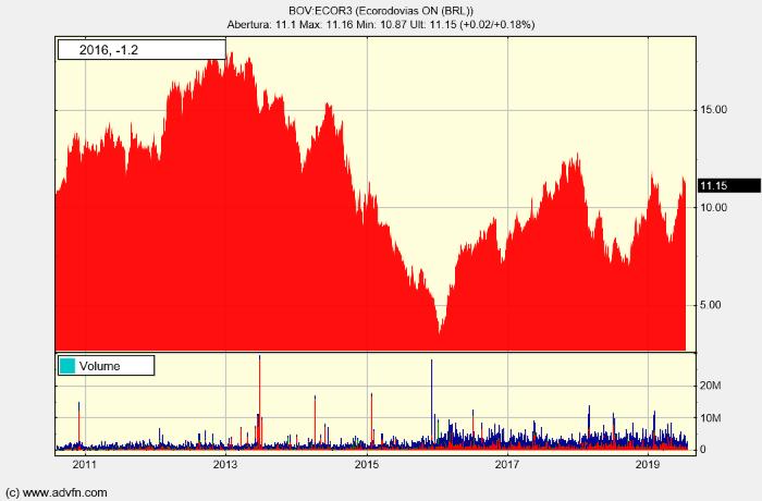 p.php?pid=chartscreenshot&u=avuBXzc17f%2