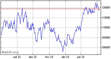 cotação das bolsas de valores hoje criptomoeda está caindo devo investir?